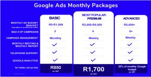 Google Ads Monthly Packages