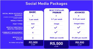 Social Media Marketing Packages by Cloud Group